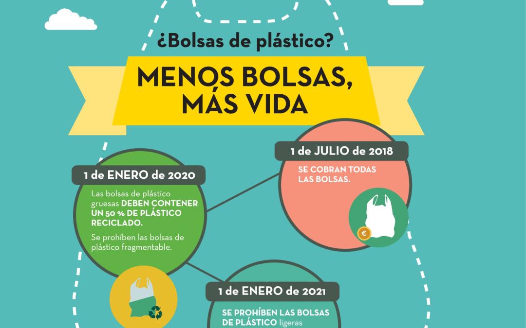 Reducción consumo de bolsas de plástico.